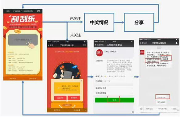 干货分享:京东卖家如何玩转微信社交推广?