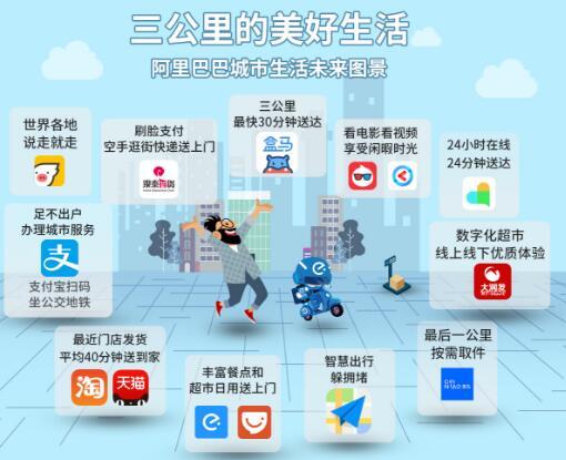 早报:近日,新版手机天猫上线! 天猫云店来袭