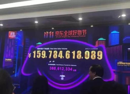 早报:双11京东1598亿背后 主播薇娅2小时带货2.67亿