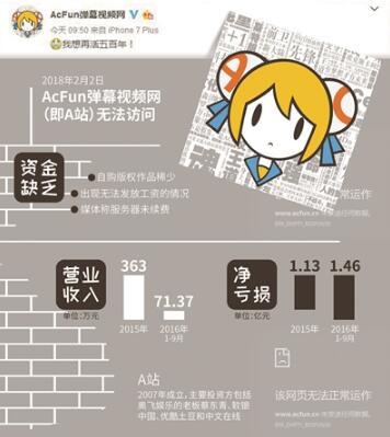 早报:快播王欣出狱后首次露面 A站数据到服务器保留最后期限