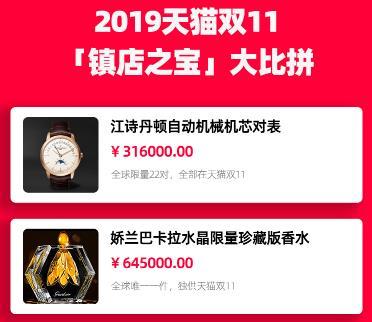 """早报:天猫双11""""王思聪套餐""""  中国电信旗下公司被罚6万元"""