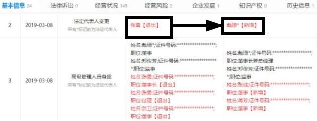 张勇不再担任阿里创投管理公司法人 戴珊接任