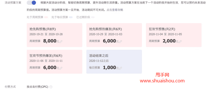 超级推荐【活动预算方案】详细操作步骤