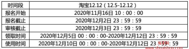 2020淘寶雙12【店鋪裂變券/優惠券】招商規則