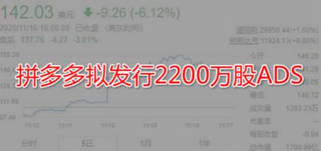 早報:拼多多擬發行2200萬股ADS 京東Q3凈收入1742億元