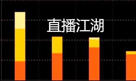 直播江湖五年全史,谁才是c位?