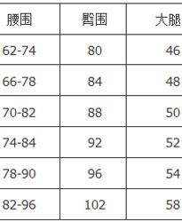 白底黑字服装尺码表格代码模板