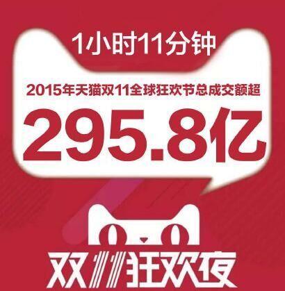 2015天猫双十一数据图片
