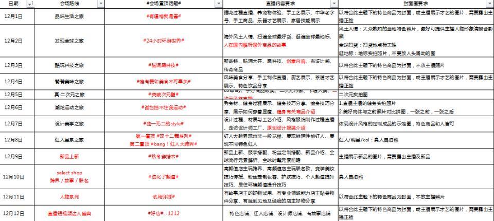 <a href='http://www.100ec.cn/zt/B2C/' target='_blank'>淘宝</a>双十二直播招商规则总贴