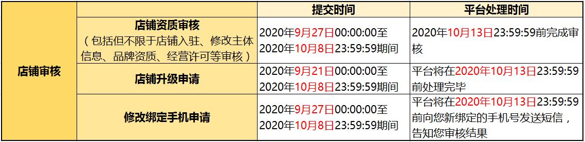 2020拼多多国庆业务调整2