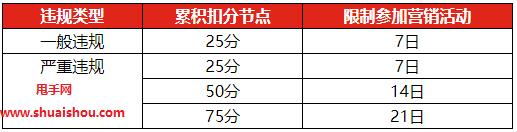 京东开放平台11.11活动总则