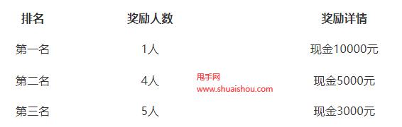 京东热8购物节