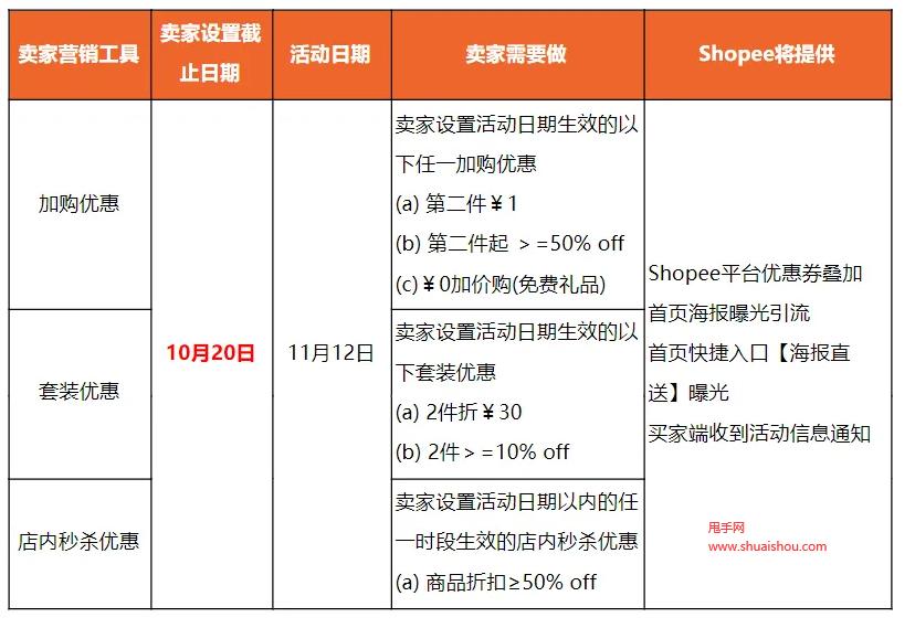 台湾虾皮11月跨境购物节