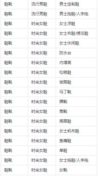 抖音小店个人招商类目十三
