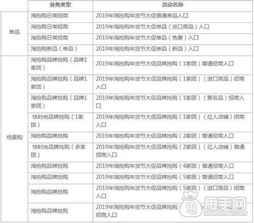 2019淘抢购年货节