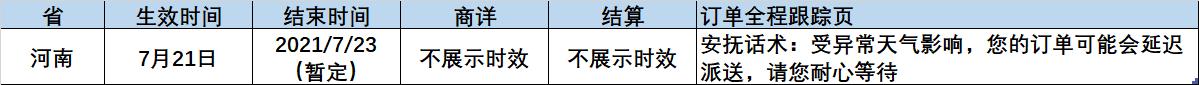 京东河南暴雨物流时效调整
