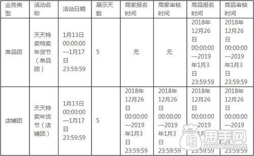 2019天天特卖年货节