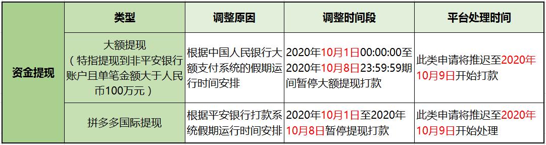 2020拼多多国庆业务调整3